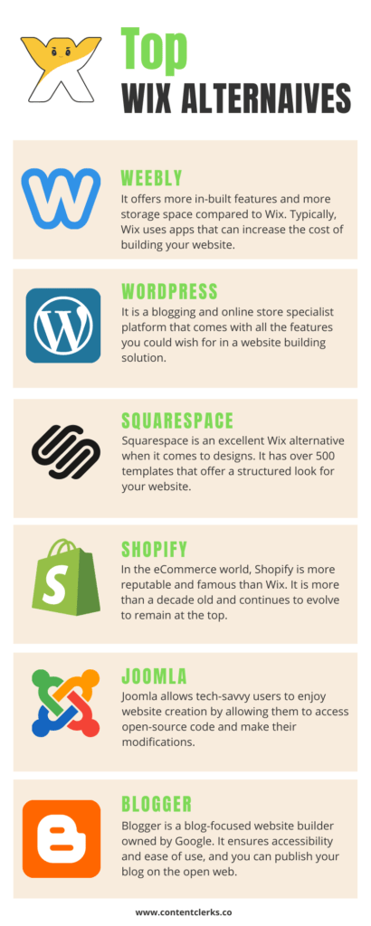 Wix Alternatives Infographic by Content Clerks