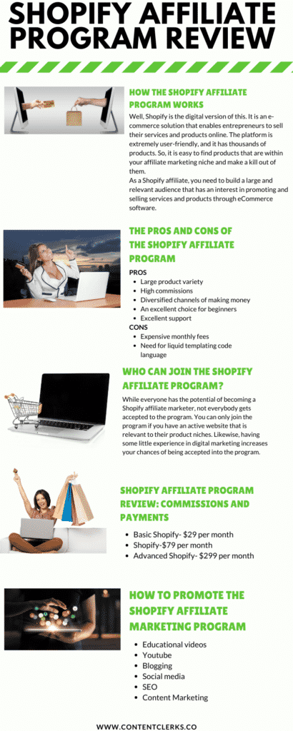 An Infographic showing Shopify affiliate program Review