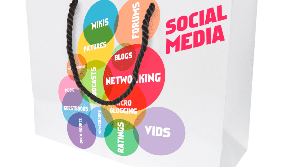 Challenges of social media marketing- an image showing what social media marketing involves